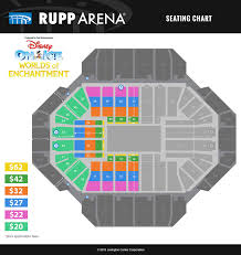 Traditional Groups Rupp Arena