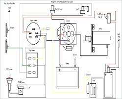 kubota wiring diagrams wiring diagram technic kubota wiring diagrams wiring diagram for a tractor new wiringkubota wiring diagrams doc a diagram wire