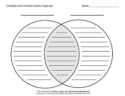 Venn Diagram Graphic Organizers Compare And Contrast Graphic Organizer Graphic Organizers