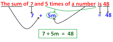 translating word problems into equations