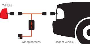 Trailer Wiring Chart How To Install Trailer Wiring Color Coded Diagrams