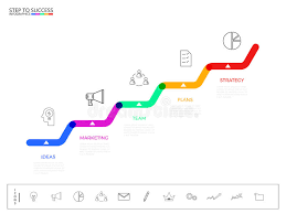 Stair Step To Success Concept Business Timeline Modern