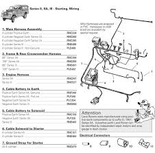 defender 90 headlight wiring diagram wiring diagram series ii iia iii wiring harnesses cables and connectorsland rover series