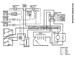 wiring diagram of club car golf cart wiring image golf cart wiring diagrams wiring diagram schematics baudetails on wiring diagram of club car golf cart