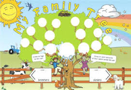 Family Tree Maker Free Online Template For Kids Resume Word ...
