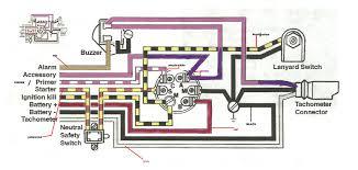 mercury key switch wiring diagram wiring diagram omc kill switch wiring diagram schema wiring diagramsomc ignition switch wiring diagram simple wiring diagram johnson