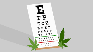 Using Marijuana To Treat Glaucoma