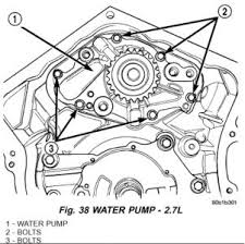 2004 chrysler sebring water pump engine cooling problem 2004 water pump removal 2 7l