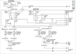 diagrama de flujo una empresa bazooka el series wiring diagram also blazer harness in addition co