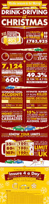 best facts and stats get it all here images tis the season to be merry drink driving at christmas infographic design