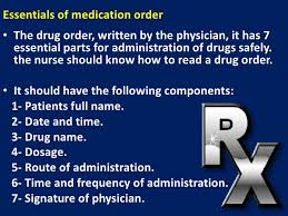 Components Of Patient Medication Chart Medication Administration