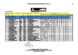 Pikeur Childrens Size Chart Size Chart For Pikeur Equestrian Haus Mafiadoc Com