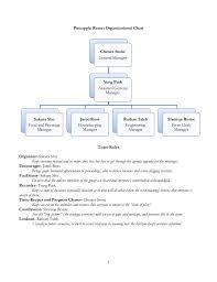 Four Seasons Organizational Chart Condo Hotel Organizational Structure Organizational Chart