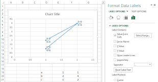 Excel How To Label Scatterplot Points By Name Stack