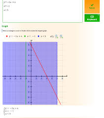 to the equation y 2x 6 can be graphed along with x 1 and x 5 or you can enter all of them as inequalities