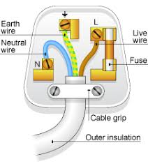 bbc gcse bitesize wiring a plug where does each wire go