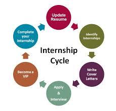 Internships Manhattanville College