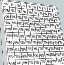 15 X 15 Multiplication Chart