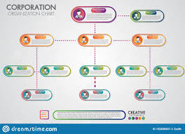Corporate Organization Chart Template With Business People