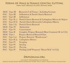 best images about genital mutilation old men 17 best images about genital mutilation old men the age and stop it