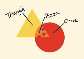 Venn Diagram Pizza A College Venn Diagram Haha Circle Pizza Pizza Art Diagram