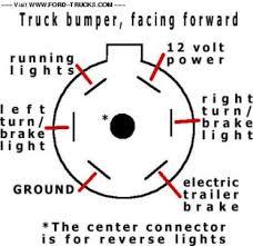 trailer light wiring diagram 7 way wiring diagram wiring diagram for trailer lights 7 way the