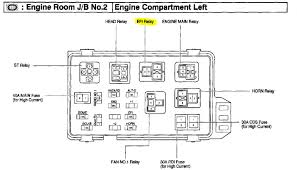 1997 toyota camry fuse box wiring diagrams fuse box for 1997 toyota camry wiring diagrams 2013 toyota camry fuse box location 1997 toyota camry fuse box