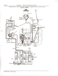 Dorable pictures collection of john deere l130 wiring diagram mold