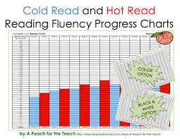 Free Printable Reading Fluency Charts Reading Fluency
