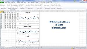 Create An I Mr R Chart Easily And Quickly In The Qi Macros