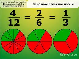 Математика класс Изображение дробей на координатном луче Картинки по математике 5 класс дроби