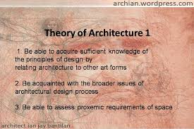 Theory Of Architecture Elements Of Design Points Line