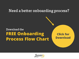 9 Surprising Employee Onboarding Statistics By Lessonly