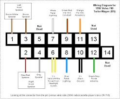 volvo 960 radio wiring diagram volvo wiring diagrams online