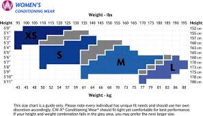Women S Clothing Size Chart By Height And Weight Sizing Charts