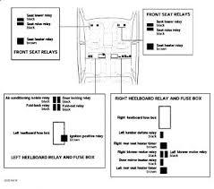 1999 jaguar xjr fuse location for front driver seat motors fuse 8 left heelboard fuse box