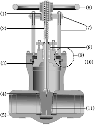 bettis actuator wiring diagram images pentair keystone mrp 014 this wedge gate valve features 85 for more detail please source