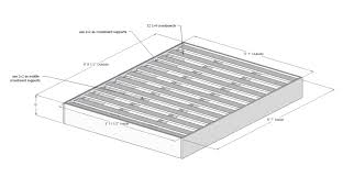 Width Of Queen Bed Twin Xl Bed Dimensions Entrancing Mattress Size Chart And Mattress
