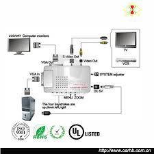 wiring camera diagram security sc21a wiring automotive wiring description ir camera wiring schematic nilza net