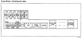 1996 nissan pathfinder fuse box diagram wiring diagram 1995 nissan 200sx fuse box diagram someone plz take a pic of your fuse diagram (coin tray) 96 2004 2007 nissan quest fuse box 1996 nissan pathfinder fuse box diagram