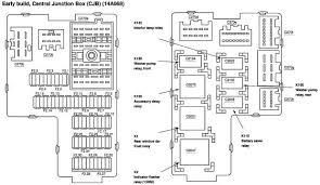 2003 ford explorer fuse box 2011 10 23 003821 1 capture beautiful fuse box diagram 2003 ford explorer sport trac 2003 ford explorer fuse box shot 2003 ford explorer fuse box 2011 10 23 003821 1