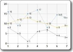 Displaying Data In A Chart With Asp Net Web Pages Razor
