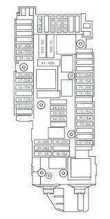 mercedes c240 fuse box diagram travelersunlimited club mercedes c240 fuse box diagram fuse diagram wiring diagram class fuse list chart box mercedes c240