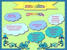 Презентация на тему Программа и методические рекомендации по  6 Введение новых слов Контрольная