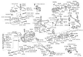 TOYOTA HIACE VAN COMUTERLH174L-BRMRSV - TOOL-ENGINE-FUEL - INJECTION ...