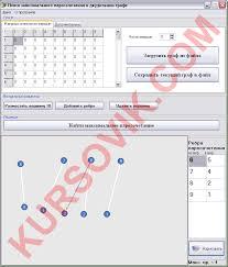 Алгоритм Куна Нахождение наибольшего паросочетания в двудольном  Алгоритм Куна Нахождение наибольшего паросочетания в двудольном графе