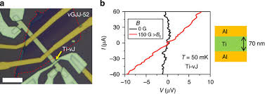 nature com Simple Wiring Diagrams (a) optical image of ti vj device is denoted by an arrow red dotted line outlines the region of few layer graphene scale bar, 10 �m