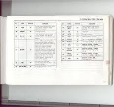 i need a fuse box diagram lexus sc sc lexus elecricalcomponents1a jpg