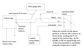 1994 1997 power stroke faq glow plug relay bypass if wired accoring to the diagram it will cut the signal regardless if the dash switch in left in the automatic or stock position