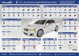 Auto Light Bulb Chart Home